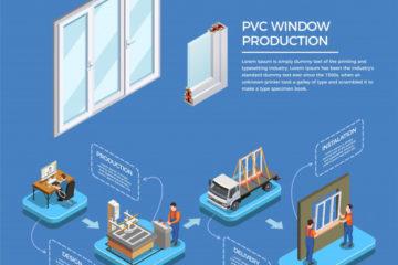 Okna PVC najvišje kakovosti